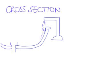 Fig.2. Cross section of tiny tap water flow and how dumb it is.